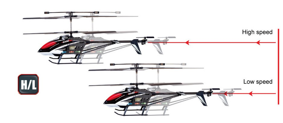Helikopter 3ch Syma S33